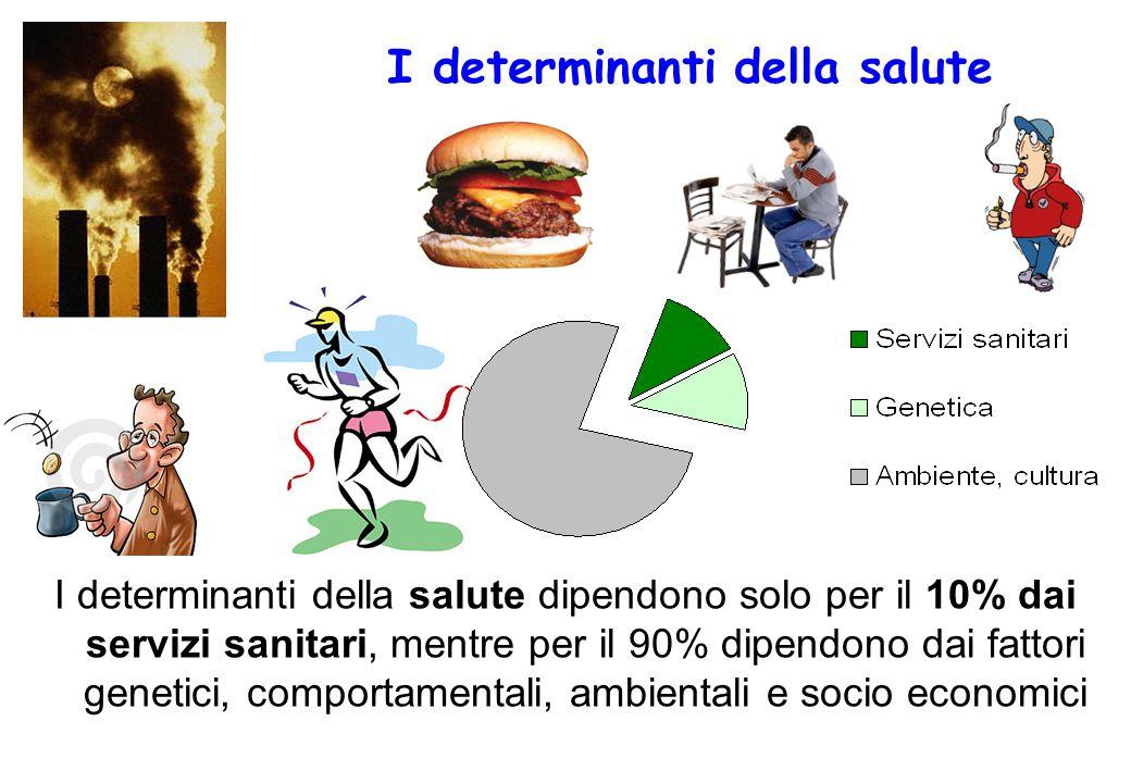 I determinanti della salute I determinanti della salute dipendono solo per il 10% dai servizi sanitari, mentre per il 90% dipendono dai fattori geneti