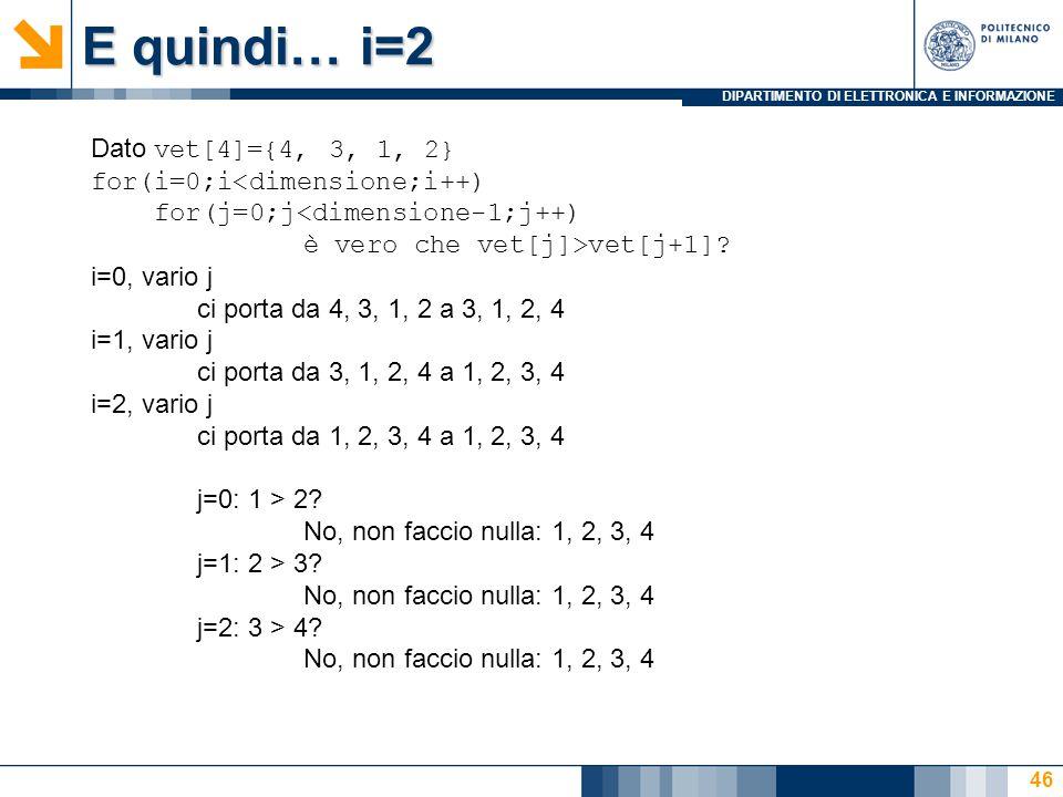 DIPARTIMENTO DI ELETTRONICA E INFORMAZIONE E quindi… i=2 Dato vet[4]={4, 3, 1, 2} for(i=0;i<dimensione;i++) for(j=0;j<dimensione-1;j++) è vero che vet