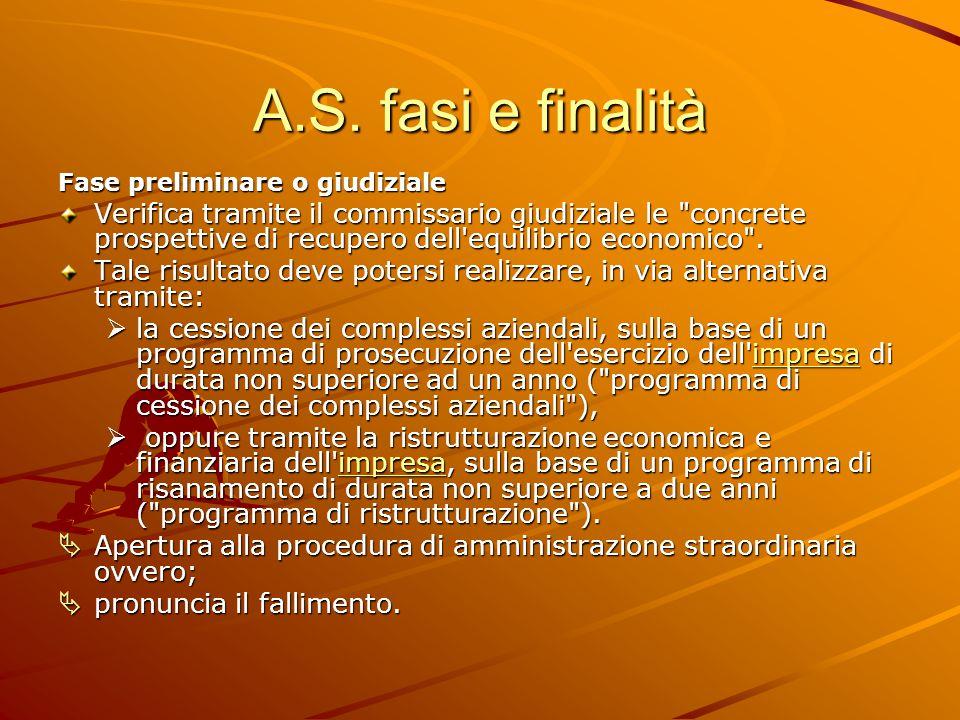 A.S. fasi e finalità Fase preliminare o giudiziale Verifica tramite il commissario giudiziale le