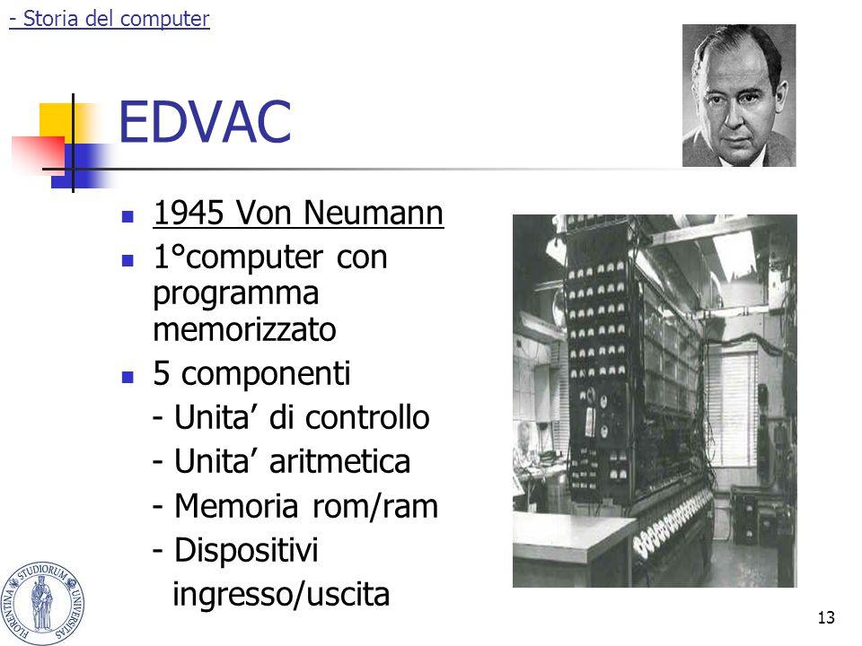 13 EDVAC 1945 Von Neumann 1°computer con programma memorizzato 5 componenti - Unita' di controllo - Unita' aritmetica - Memoria rom/ram - Dispositivi