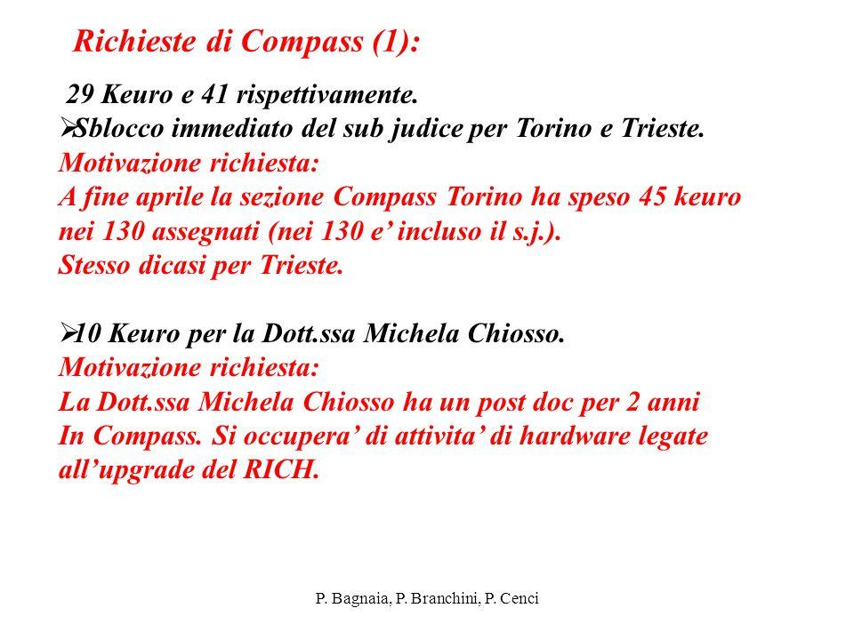 P. Bagnaia, P. Branchini, P. Cenci Richieste di Compass (1): 29 Keuro e 41 rispettivamente.  Sblocco immediato del sub judice per Torino e Trieste. M