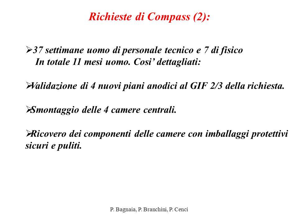 P. Bagnaia, P. Branchini, P. Cenci Richieste di Compass (2):  37 settimane uomo di personale tecnico e 7 di fisico In totale 11 mesi uomo. Cosi' dett