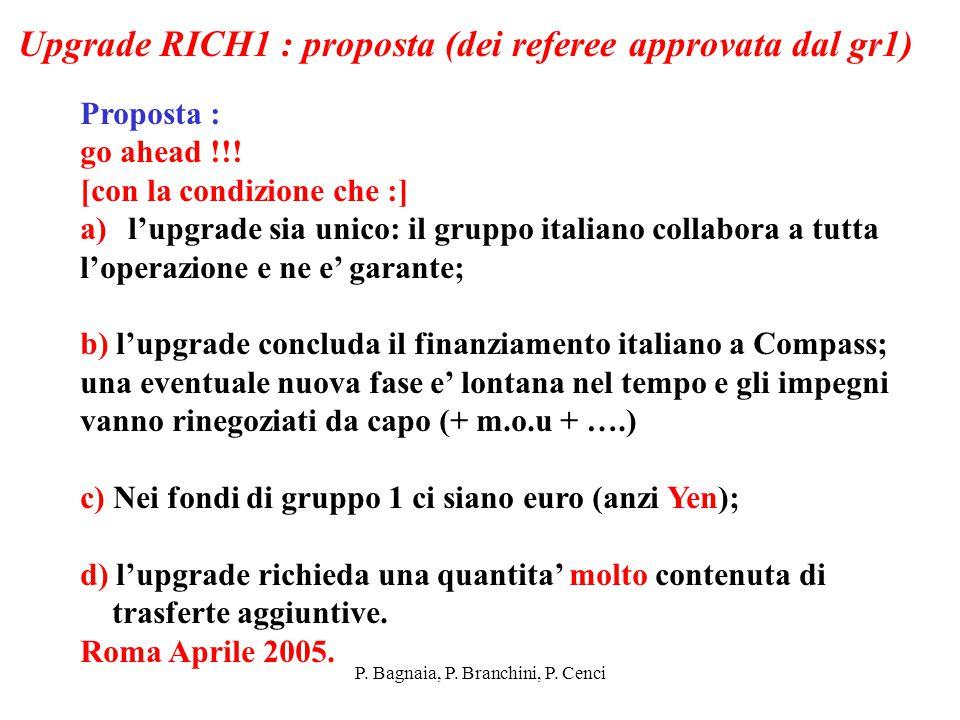 P. Bagnaia, P. Branchini, P. Cenci Upgrade RICH1 : proposta (dei referee approvata dal gr1) Proposta : go ahead !!! [con la condizione che :] a)l'upgr