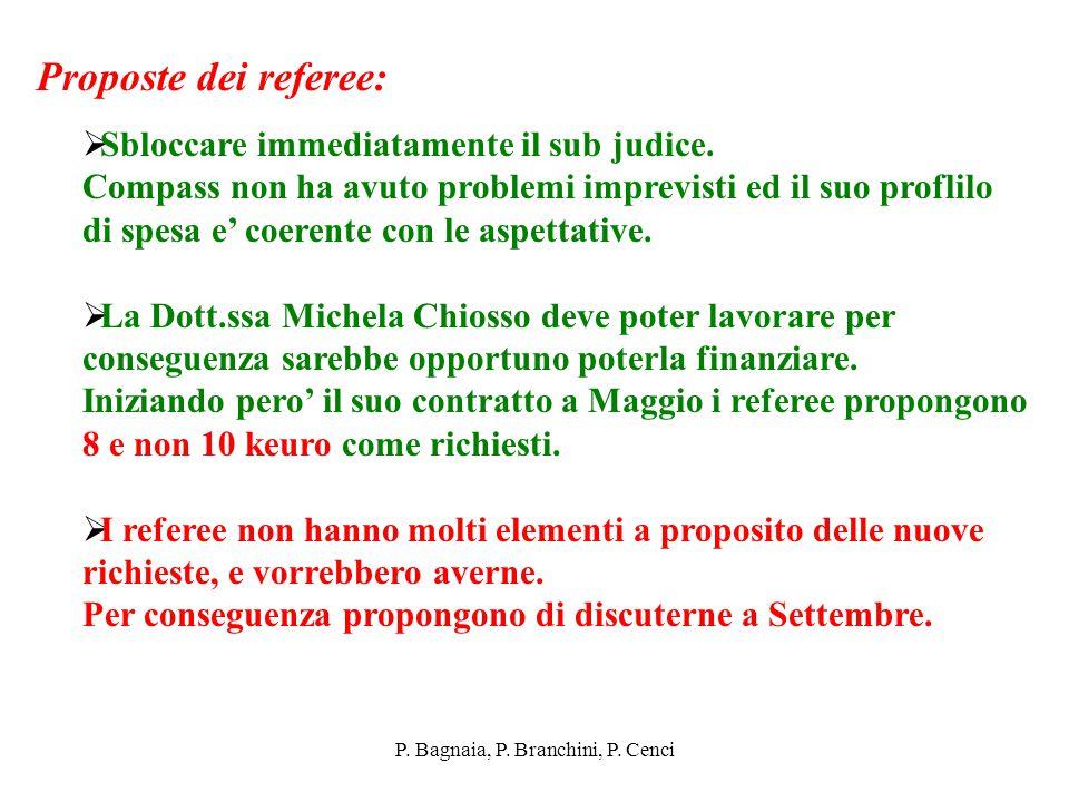 P. Bagnaia, P. Branchini, P. Cenci Proposte dei referee:  Sbloccare immediatamente il sub judice. Compass non ha avuto problemi imprevisti ed il suo