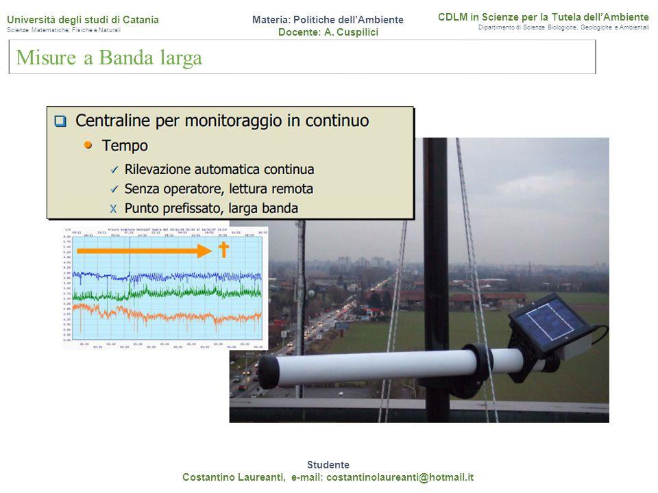 Misure a Banda larga Studente Costantino Laureanti, e-mail: costantinolaureanti@hotmail.it Materia: Politiche dell'Ambiente Docente: A. Cuspilici CDLM