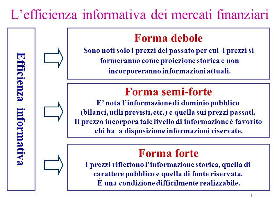11 L'efficienza informativa dei mercati finanziari Efficienza informativa Forma debole Sono noti solo i prezzi del passato per cui i prezzi si formeranno come proiezione storica e non incorporeranno informazioni attuali.