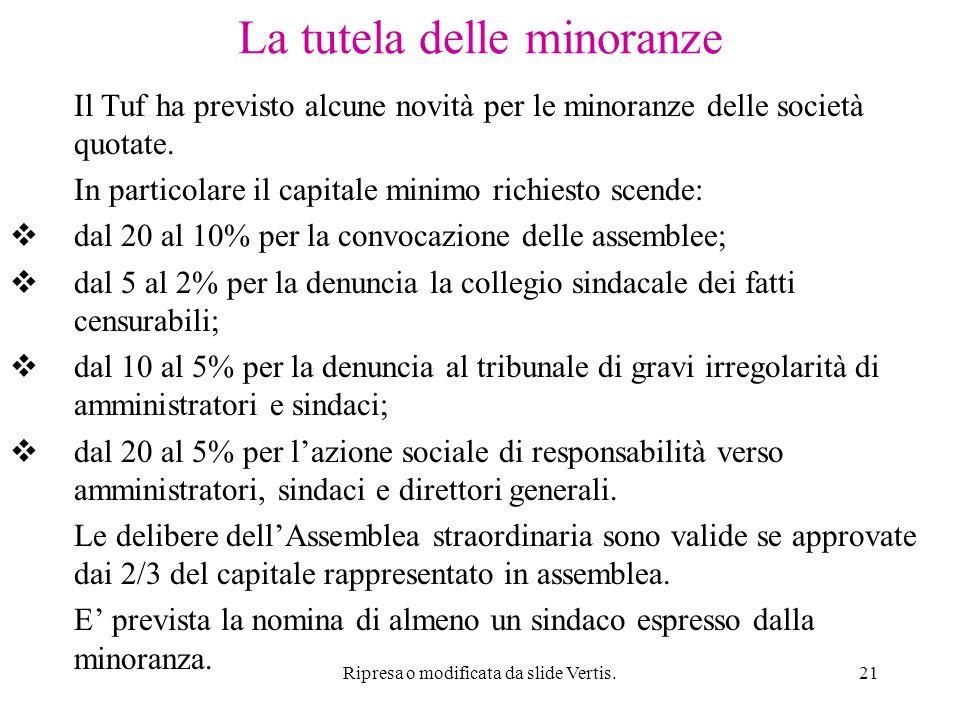 Ripresa o modificata da slide Vertis.21 La tutela delle minoranze Il Tuf ha previsto alcune novità per le minoranze delle società quotate.