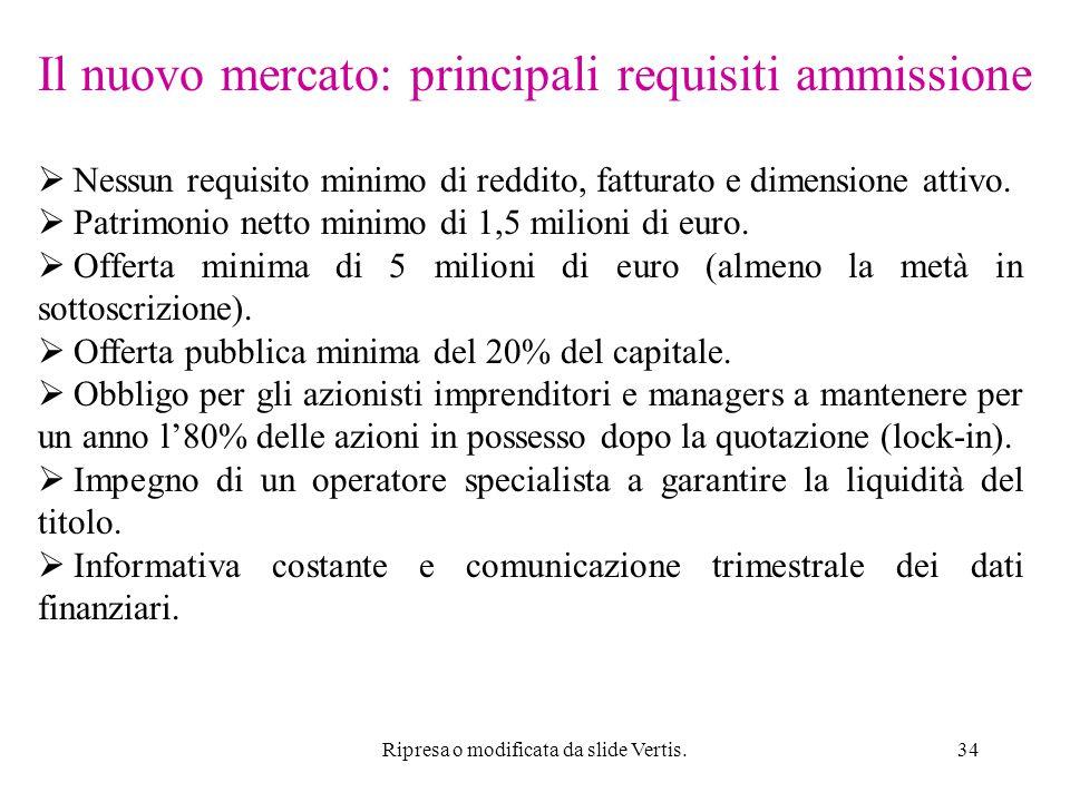 Ripresa o modificata da slide Vertis.34 Il nuovo mercato: principali requisiti ammissione  Nessun requisito minimo di reddito, fatturato e dimensione attivo.