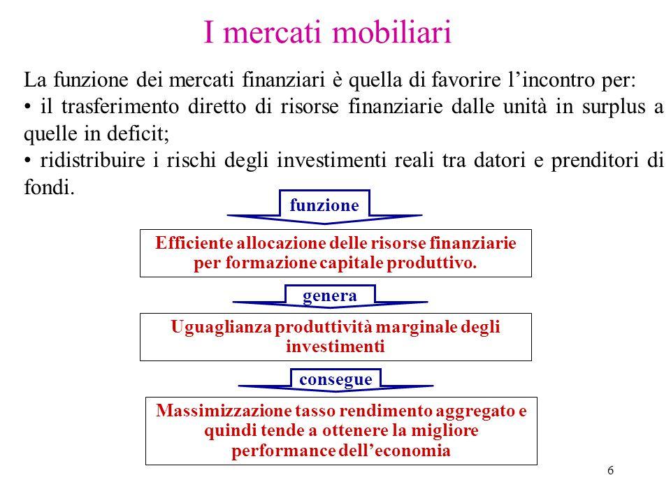 6 I mercati mobiliari La funzione dei mercati finanziari è quella di favorire l'incontro per: il trasferimento diretto di risorse finanziarie dalle unità in surplus a quelle in deficit; ridistribuire i rischi degli investimenti reali tra datori e prenditori di fondi.
