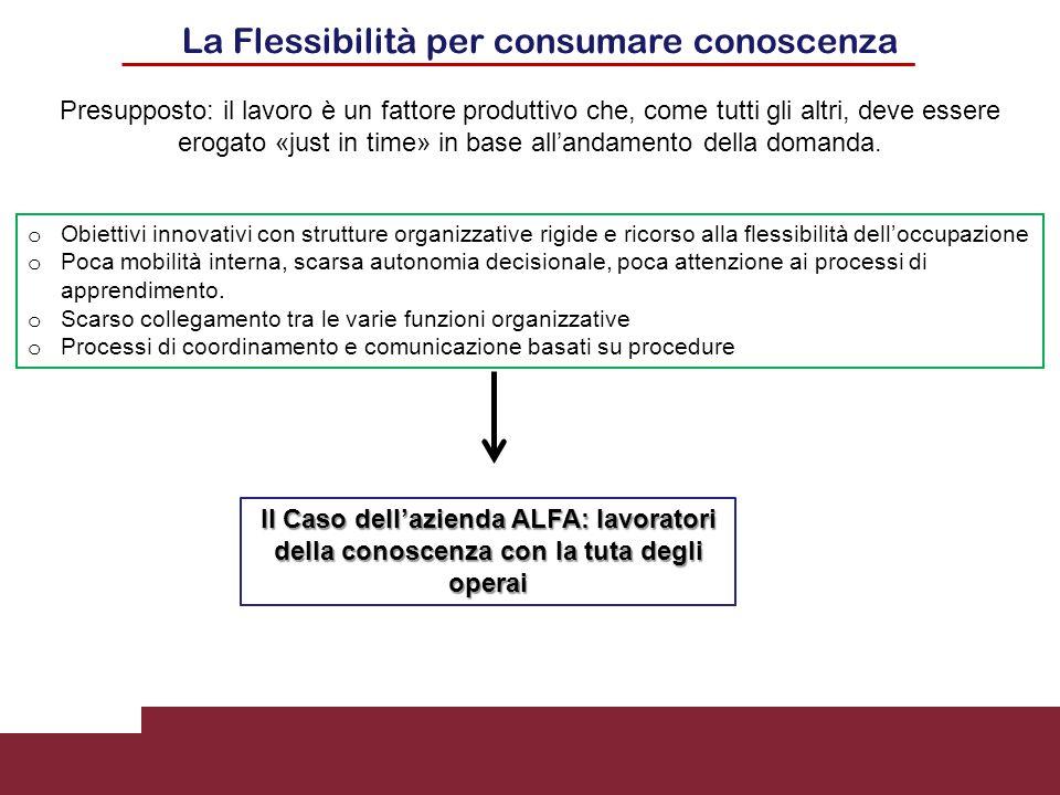 La Flessibilità per consumare conoscenza Presupposto: il lavoro è un fattore produttivo che, come tutti gli altri, deve essere erogato «just in time»