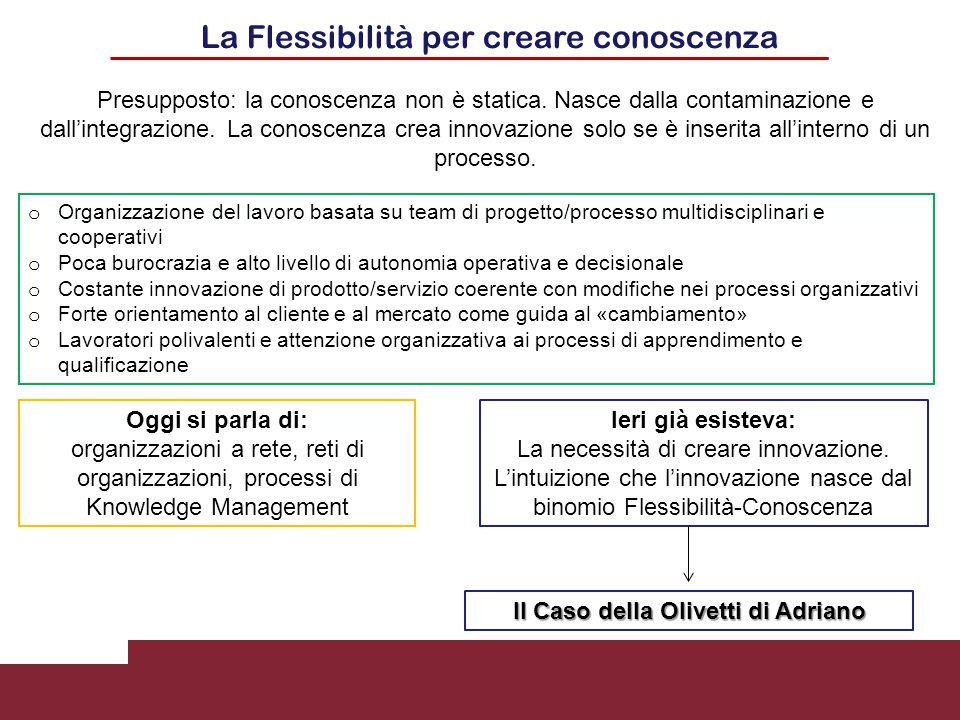 La Flessibilità per creare conoscenza Presupposto: la conoscenza non è statica. Nasce dalla contaminazione e dall'integrazione. La conoscenza crea inn