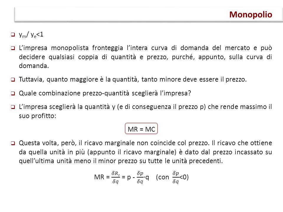  In monopolio l impresa ottiene MR<p, poiché per vendere deve ridurre il prezzo sulle altre unità.