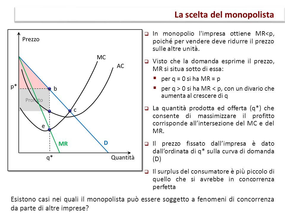  In concorrenza il prezzo è uguale al costo marginale; in monopolio è maggiore: si ha infatti p > MR = MC Lo scarto tra prezzo e costo marginale viene usato come misura del grado di monopolio.