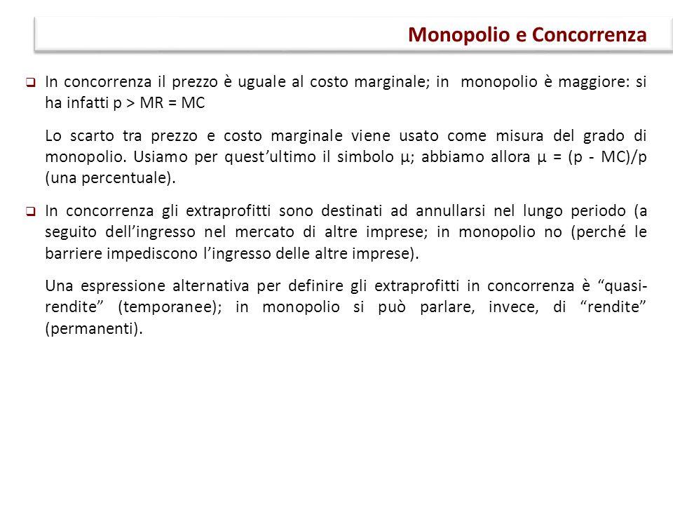  In concorrenza il prezzo è uguale al costo marginale; in monopolio è maggiore: si ha infatti p > MR = MC Lo scarto tra prezzo e costo marginale vien