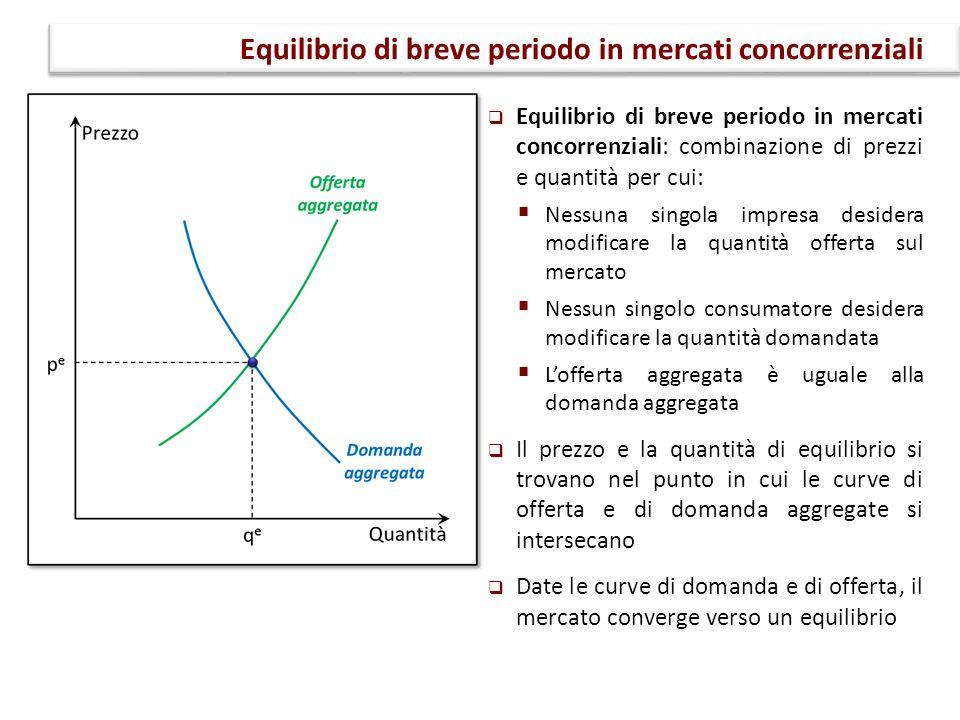  Equilibrio di breve periodo in mercati concorrenziali: combinazione di prezzi e quantità per cui:  Nessuna singola impresa desidera modificare la q