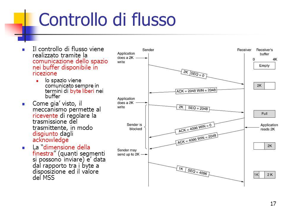 17 Controllo di flusso Il controllo di flusso viene realizzato tramite la comunicazione dello spazio nei buffer disponibile in ricezione lo spazio viene comunicato sempre in termini di byte liberi nei buffer Come gia' visto, il meccanismo permette al ricevente di regolare la trasmissione del trasmittente, in modo disgiunto dagli acknowledge La dimensione della finestra (quanti segmenti si possono inviare) e' data dal rapporto tra i byte a disposizione ed il valore del MSS