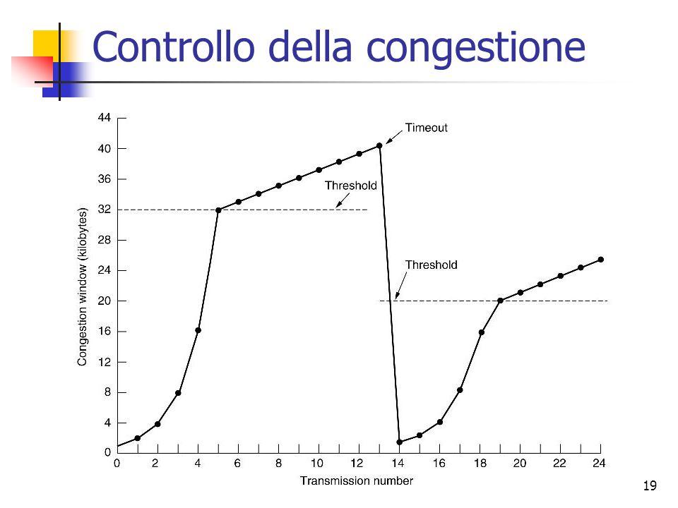 19 Controllo della congestione