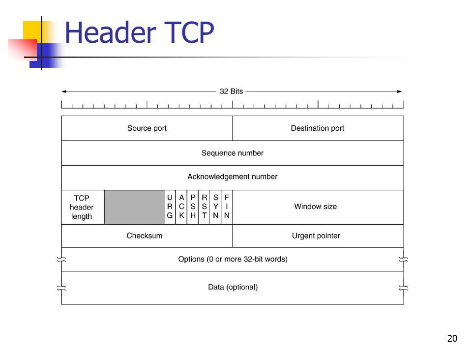 20 Header TCP