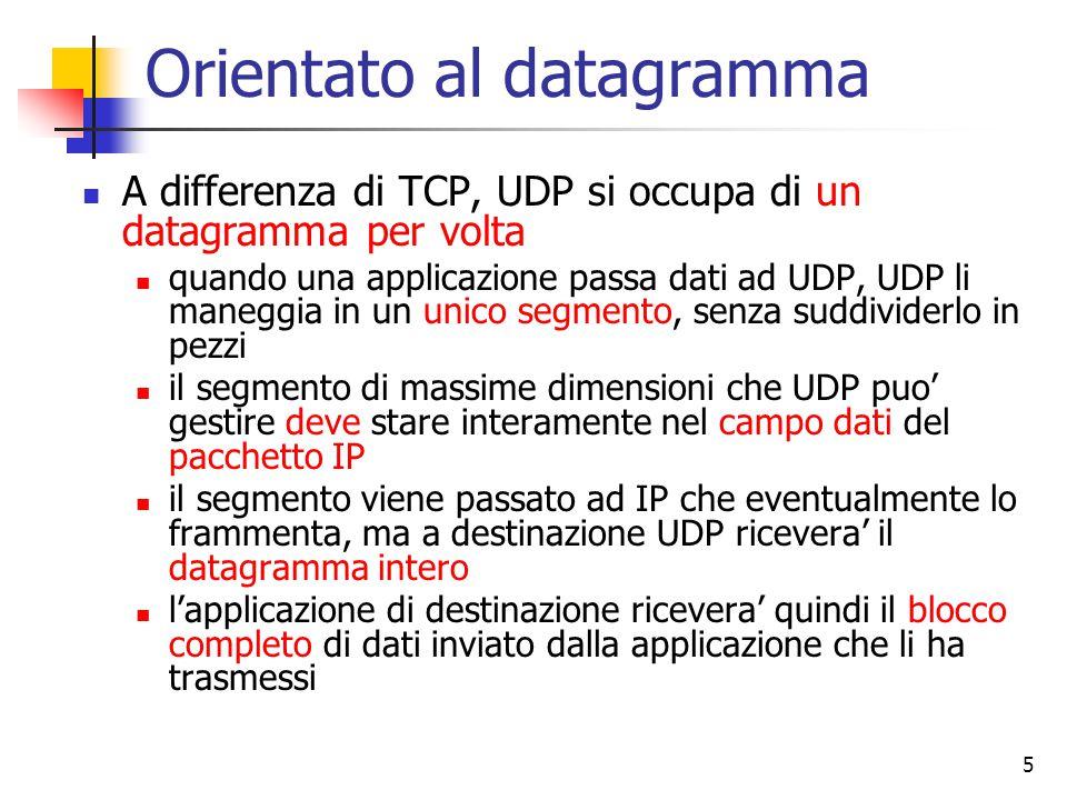 5 Orientato al datagramma A differenza di TCP, UDP si occupa di un datagramma per volta quando una applicazione passa dati ad UDP, UDP li maneggia in un unico segmento, senza suddividerlo in pezzi il segmento di massime dimensioni che UDP puo' gestire deve stare interamente nel campo dati del pacchetto IP il segmento viene passato ad IP che eventualmente lo frammenta, ma a destinazione UDP ricevera' il datagramma intero l'applicazione di destinazione ricevera' quindi il blocco completo di dati inviato dalla applicazione che li ha trasmessi