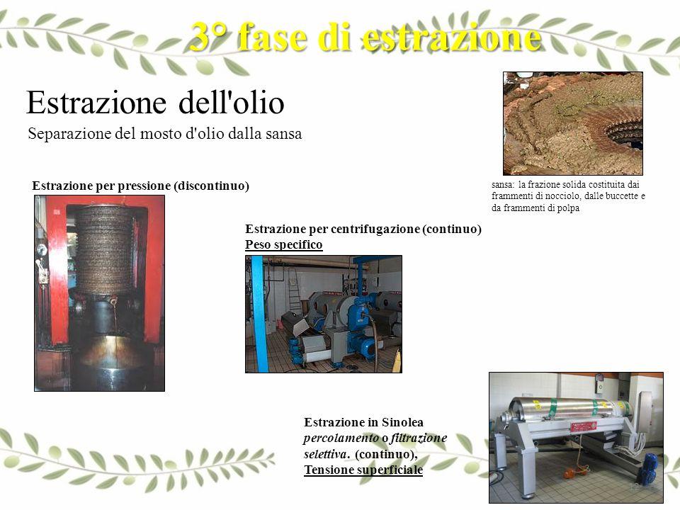3° fase di estrazione Estrazione dell'olio Separazione del mosto d'olio dalla sansa sansa: la frazione solida costituita dai frammenti di nocciolo, da