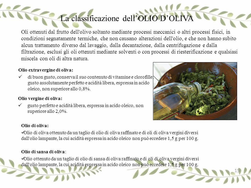 La classificazione dell'OLIO D'OLIVA Olio vergine di oliva: gusto perfetto e acidità libera, espressa in acido oleico, non superiore allo 2,0%. Oli ot