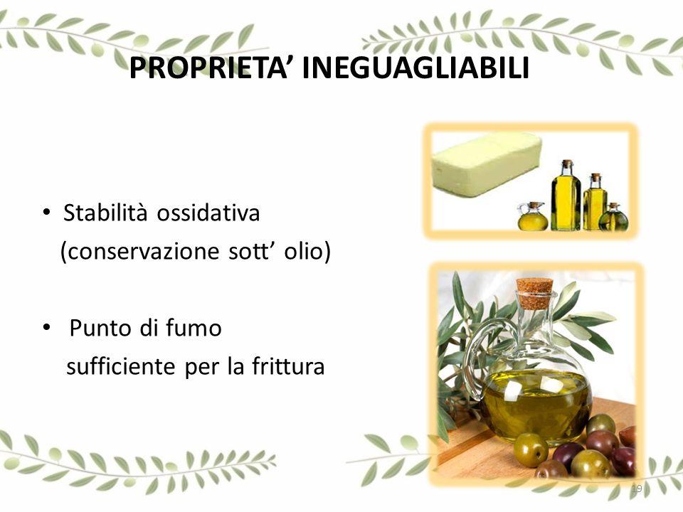 PROPRIETA' INEGUAGLIABILI Stabilità ossidativa (conservazione sott' olio) Punto di fumo sufficiente per la frittura 19