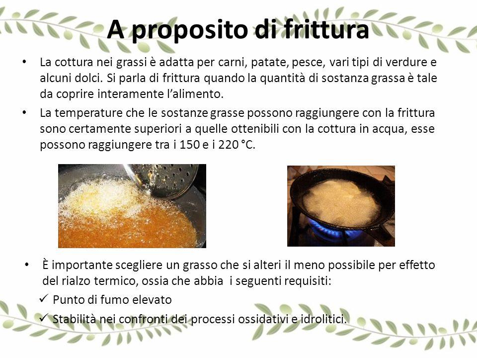 A proposito di frittura La cottura nei grassi è adatta per carni, patate, pesce, vari tipi di verdure e alcuni dolci. Si parla di frittura quando la q