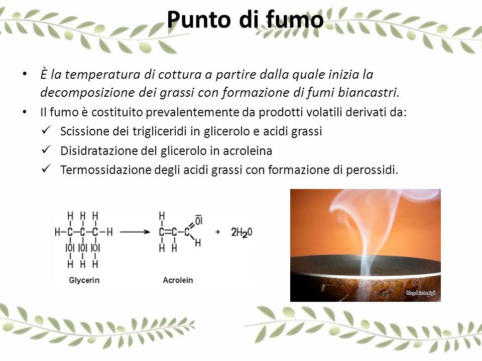 È la temperatura di cottura a partire dalla quale inizia la decomposizione dei grassi con formazione di fumi biancastri. Il fumo è costituito prevalen