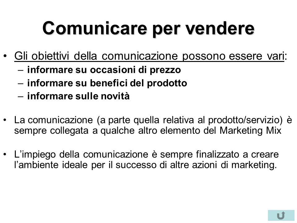 Comunicare per vendere Gli obiettivi della comunicazione possono essere vari: –informare su occasioni di prezzo –informare su benefici del prodotto –i