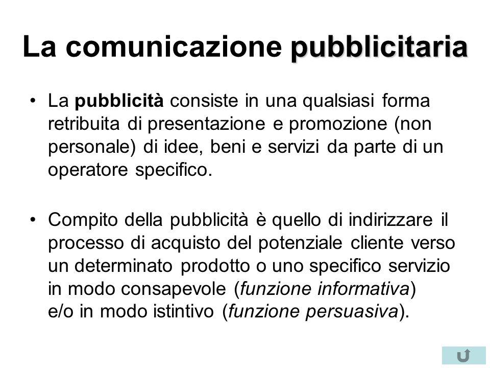 pubblicitaria La comunicazione pubblicitaria La pubblicità consiste in una qualsiasi forma retribuita di presentazione e promozione (non personale) di
