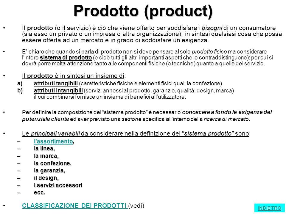 Prodotto (product) bisogniIl prodotto (o il servizio) è ciò che viene offerto per soddisfare i bisogni di un consumatore (sia esso un privato o un'imp