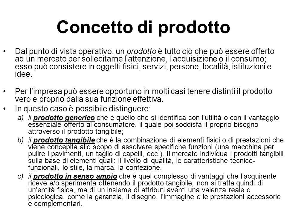 Concetto di prodotto Dal punto di vista operativo, un prodotto è tutto ciò che può essere offerto ad un mercato per sollecitarne l'attenzione, l'acqui