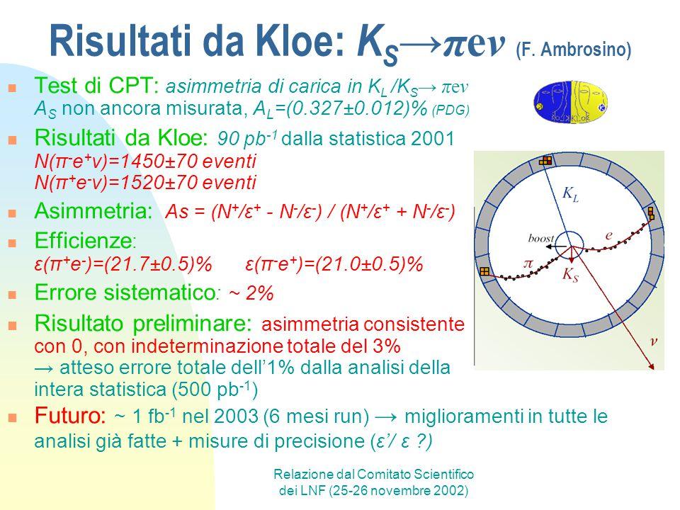 Relazione dal Comitato Scientifico dei LNF (25-26 novembre 2002) Risultati da Kloe: K S → π e ν (F. Ambrosino) Test di CPT: asimmetria di carica in K