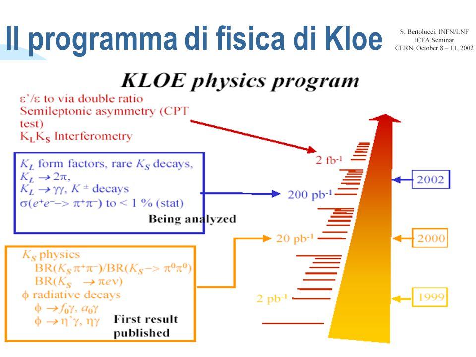 Relazione dal Comitato Scientifico dei LNF (25-26 novembre 2002) Il programma di fisica di Kloe