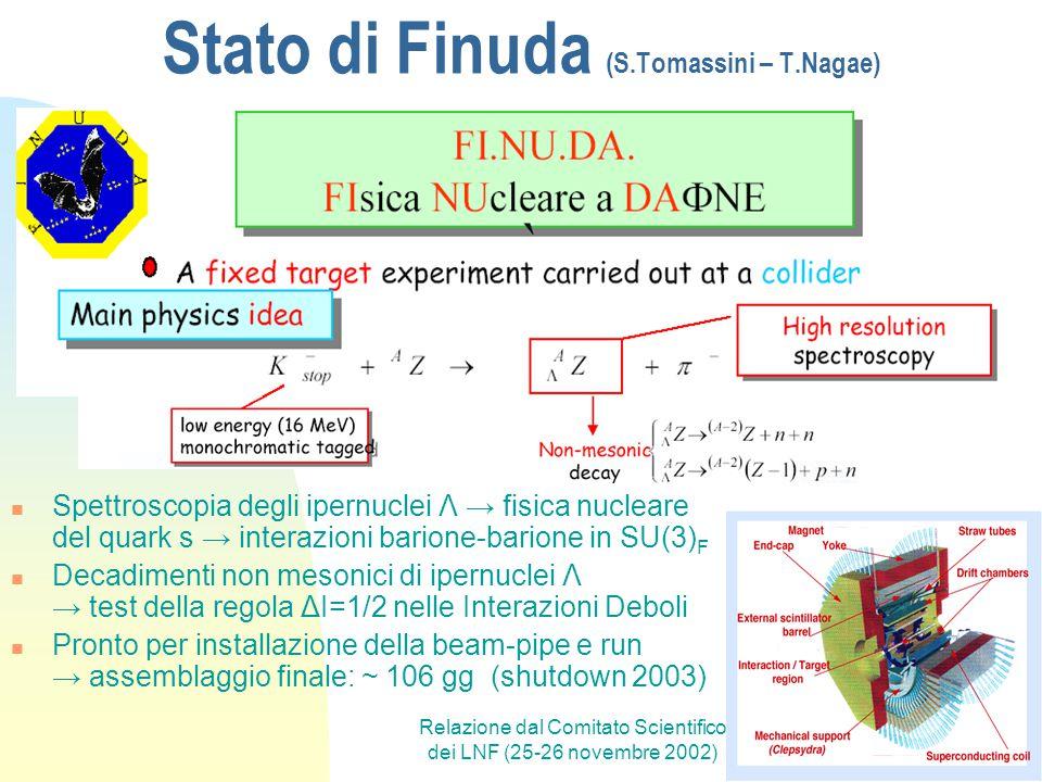 Relazione dal Comitato Scientifico dei LNF (25-26 novembre 2002) Stato di Finuda (S.Tomassini – T.Nagae) Spettroscopia degli ipernuclei Λ → fisica nucleare del quark s → interazioni barione-barione in SU(3) F Decadimenti non mesonici di ipernuclei Λ → test della regola ΔI=1/2 nelle Interazioni Deboli Pronto per installazione della beam-pipe e run → assemblaggio finale: ~ 106 gg (shutdown 2003)