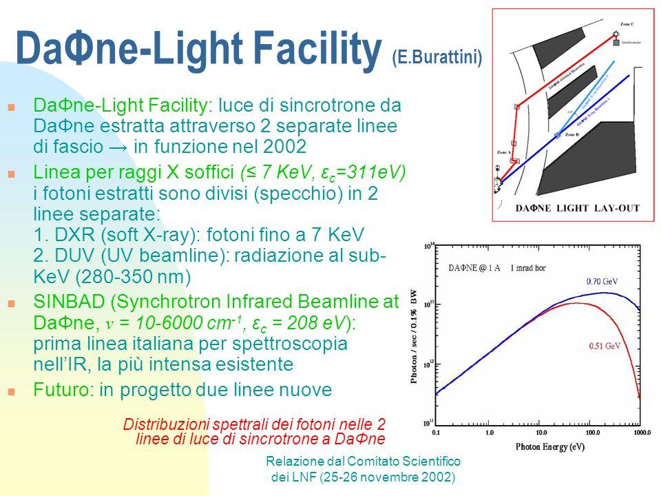 Relazione dal Comitato Scientifico dei LNF (25-26 novembre 2002) DaΦne-Light Facility (E.Burattini) DaΦne-Light Facility: luce di sincrotrone da DaΦne estratta attraverso 2 separate linee di fascio → in funzione nel 2002 Linea per raggi X soffici (≤ 7 KeV, ε c =311eV) i fotoni estratti sono divisi (specchio) in 2 linee separate: 1.