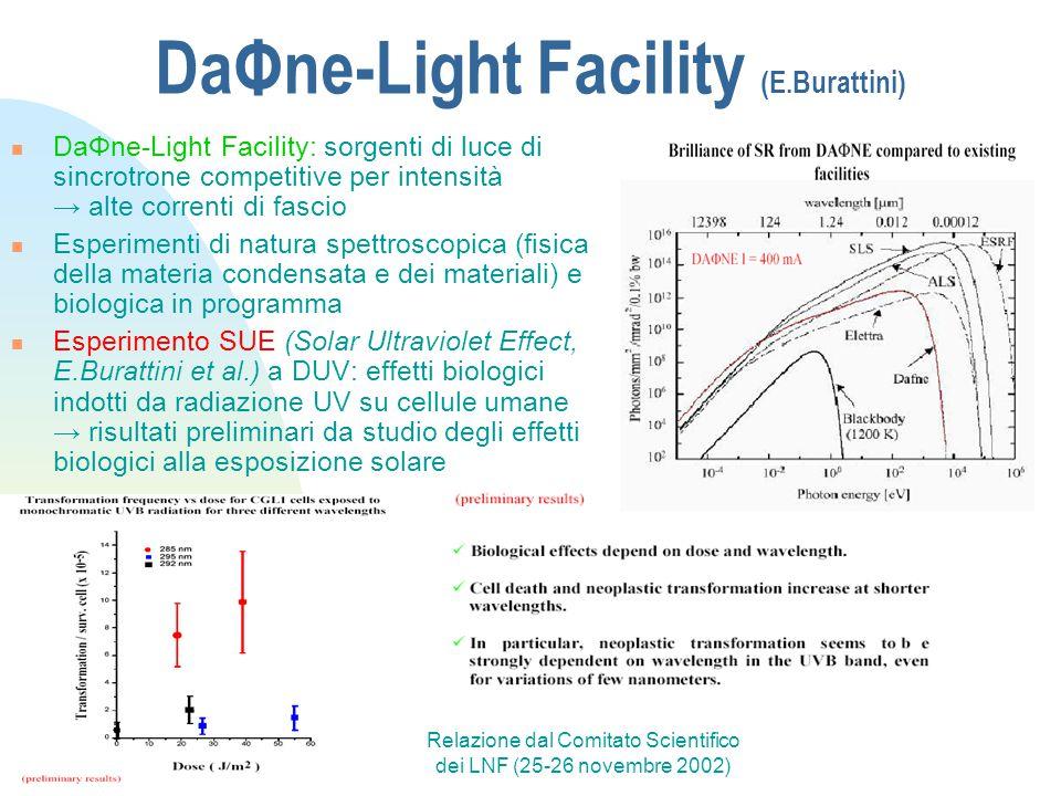 Relazione dal Comitato Scientifico dei LNF (25-26 novembre 2002) DaΦne-Light Facility (E.Burattini) DaΦne-Light Facility: sorgenti di luce di sincrotr