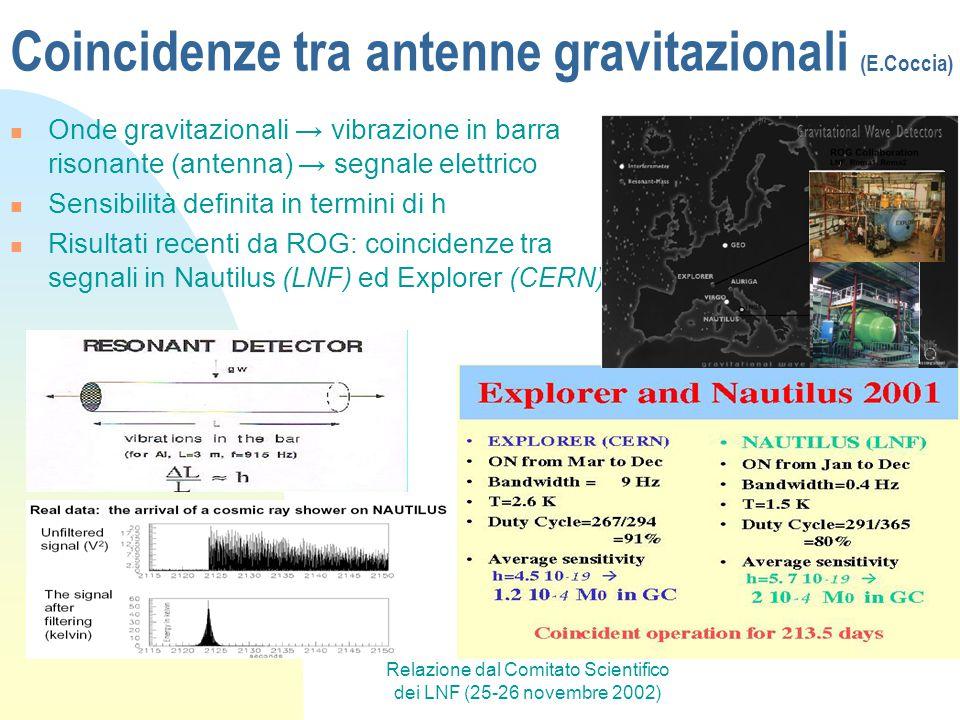 Relazione dal Comitato Scientifico dei LNF (25-26 novembre 2002) Coincidenze tra antenne gravitazionali (E.Coccia) Onde gravitazionali → vibrazione in barra risonante (antenna) → segnale elettrico Sensibilità definita in termini di h Risultati recenti da ROG: coincidenze tra segnali in Nautilus (LNF) ed Explorer (CERN)