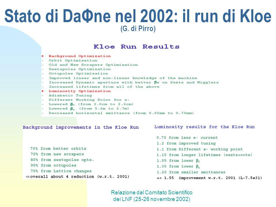 Relazione dal Comitato Scientifico dei LNF (25-26 novembre 2002) Stato di DaΦne nel 2002: il run di Kloe (G. di Pirro)