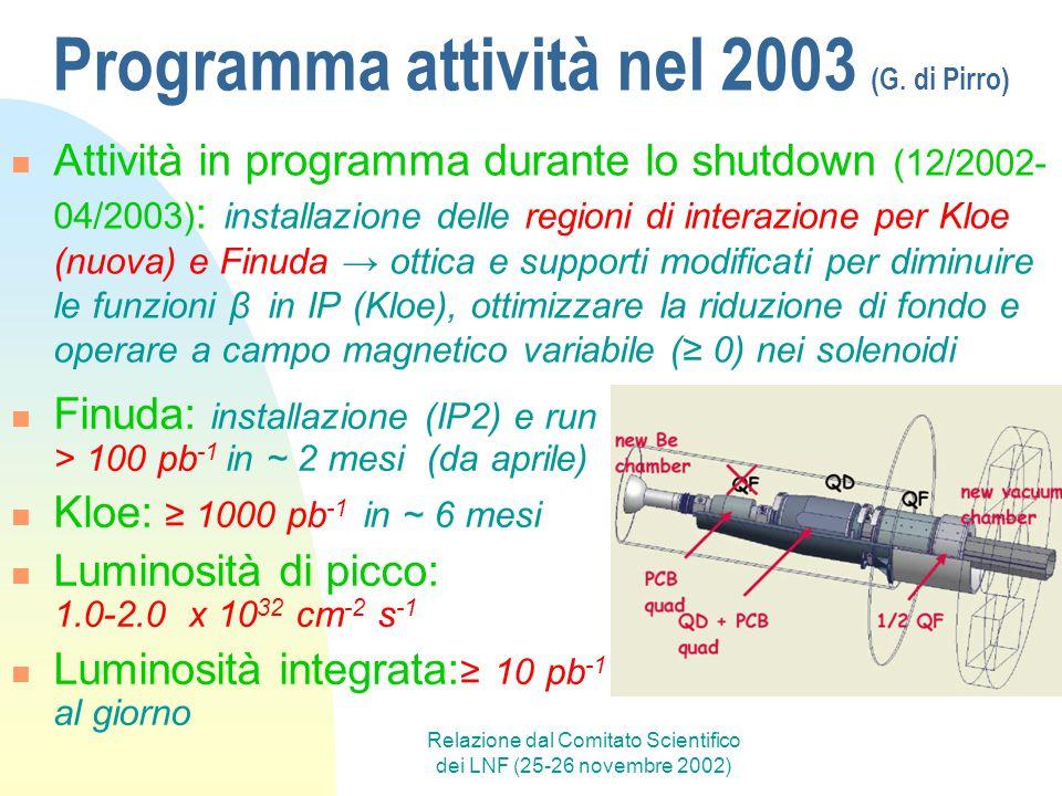 Relazione dal Comitato Scientifico dei LNF (25-26 novembre 2002) Programma attività nel 2003 (G. di Pirro) Attività in programma durante lo shutdown (