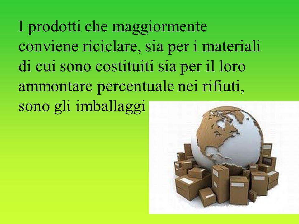 I prodotti che maggiormente conviene riciclare, sia per i materiali di cui sono costituiti sia per il loro ammontare percentuale nei rifiuti, sono gli imballaggi
