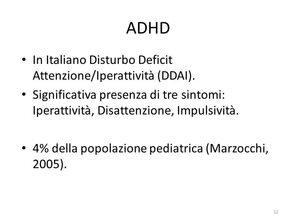 In Italiano Disturbo Deficit Attenzione/Iperattività (DDAI). Significativa presenza di tre sintomi: Iperattività, Disattenzione, Impulsività. 4% della
