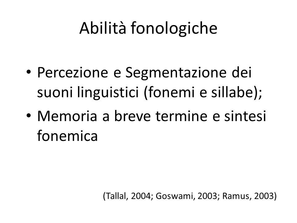 Abilità fonologiche Percezione e Segmentazione dei suoni linguistici (fonemi e sillabe); Memoria a breve termine e sintesi fonemica (Tallal, 2004; Gos