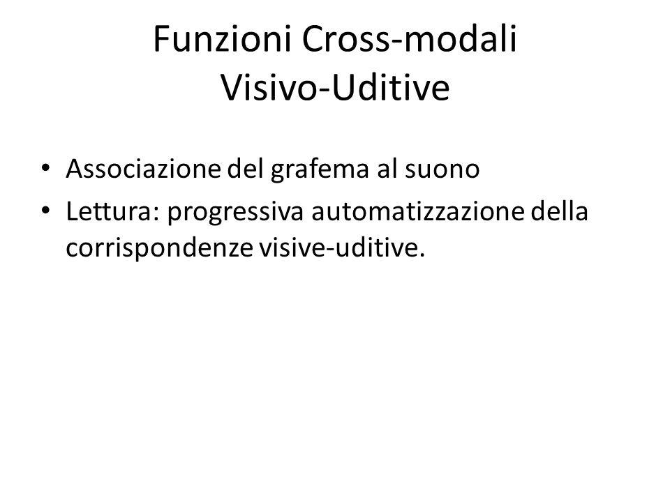 Funzioni Cross-modali Visivo-Uditive Associazione del grafema al suono Lettura: progressiva automatizzazione della corrispondenze visive-uditive.