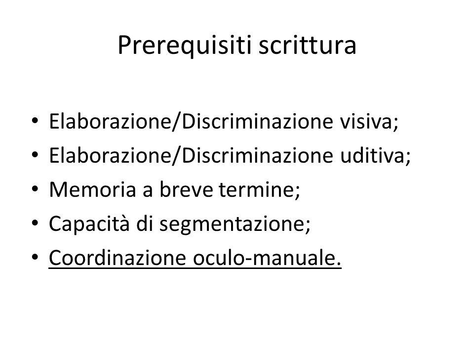 Prerequisiti scrittura Elaborazione/Discriminazione visiva; Elaborazione/Discriminazione uditiva; Memoria a breve termine; Capacità di segmentazione;