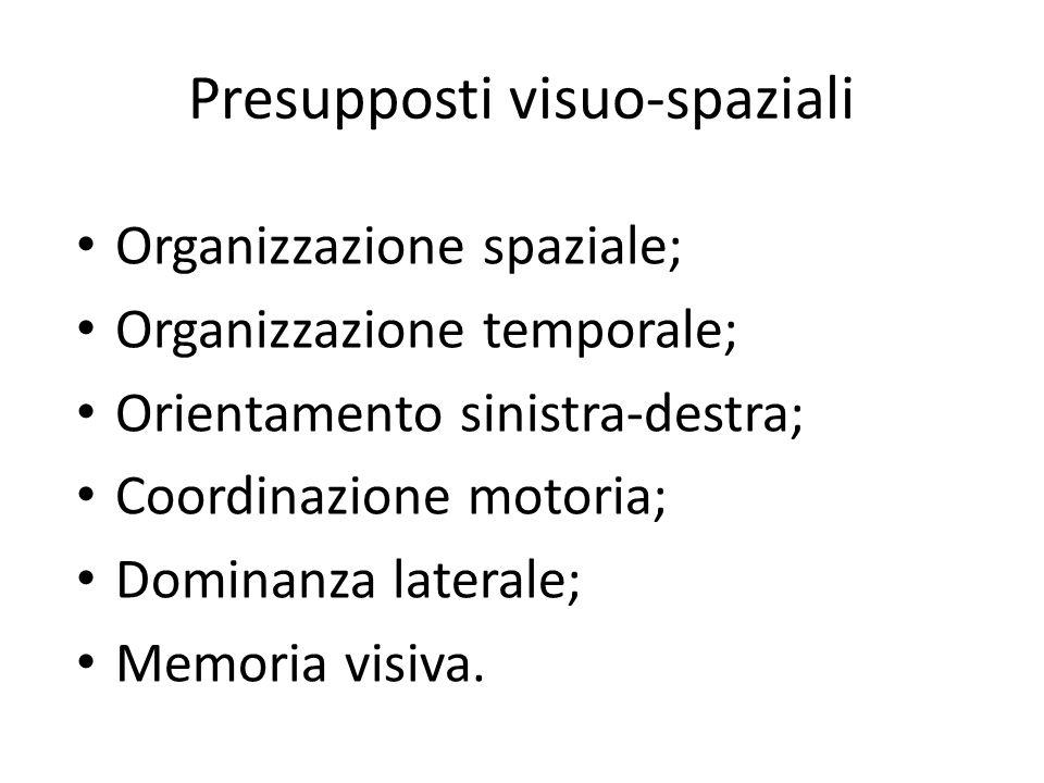 Presupposti visuo-spaziali Organizzazione spaziale; Organizzazione temporale; Orientamento sinistra-destra; Coordinazione motoria; Dominanza laterale;