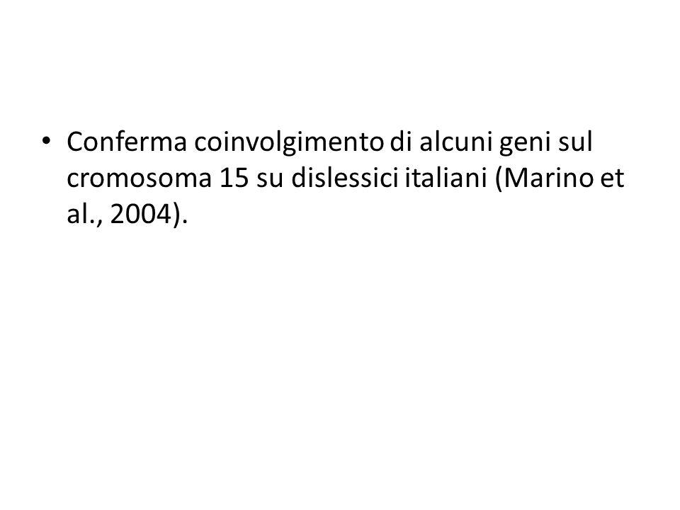 Conferma coinvolgimento di alcuni geni sul cromosoma 15 su dislessici italiani (Marino et al., 2004).