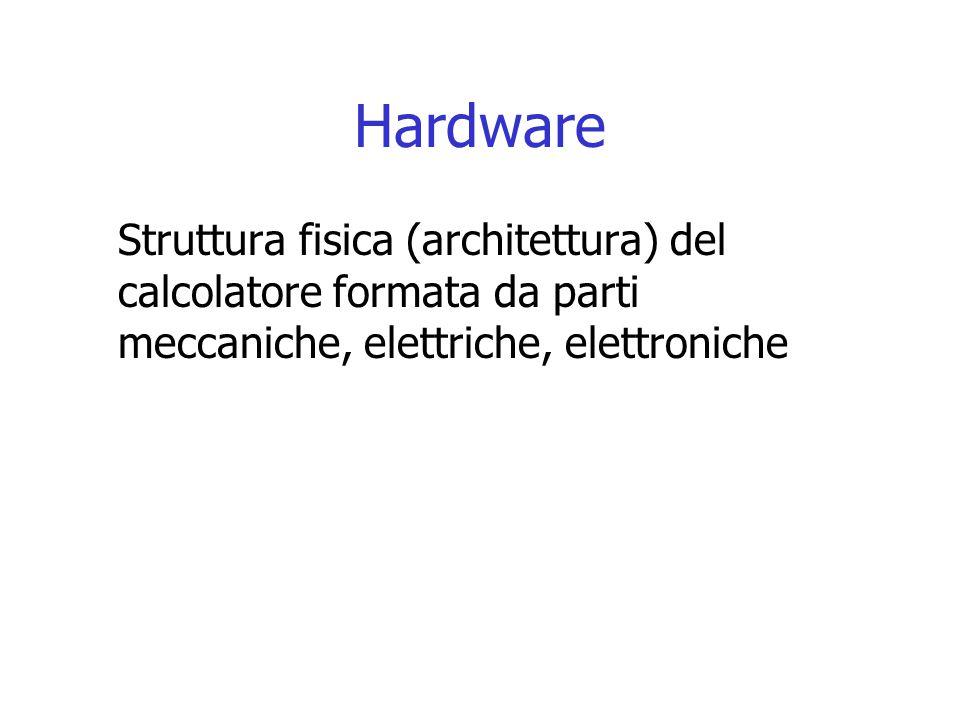 Hardware: architettura dei computer (in breve) In un computer possiamo distinguere quattro unità funzionali: –il processore –la memoria principale –la memoria secondaria –i dispositivi di input (inserimento)/output (restituzione di risultati) Il processore e la memoria principale costituiscono l'unità centrale del computer