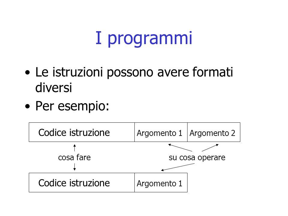 I programmi Le istruzioni possono avere formati diversi Per esempio: Codice istruzione Argomento 1Argomento 2 Codice istruzione Argomento 1 cosa fares