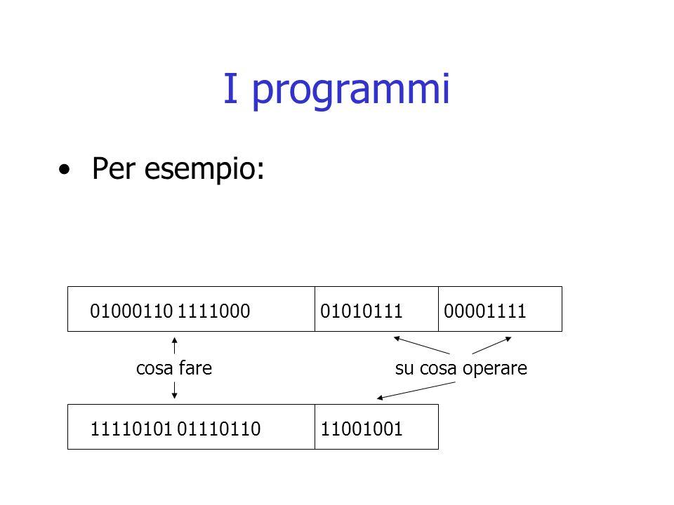 I programmi Per esempio: 01000110 11110000101011100001111 11110101 0111011011001001 cosa faresu cosa operare